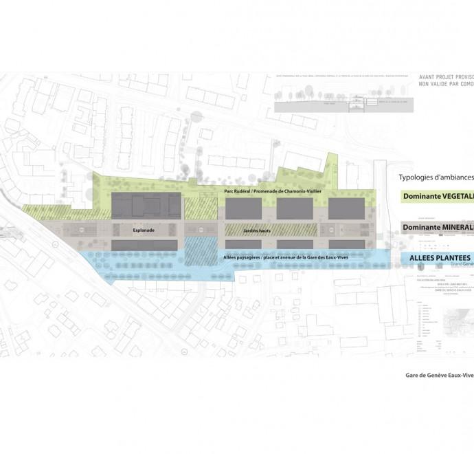Plan Geneva station - Type spaces